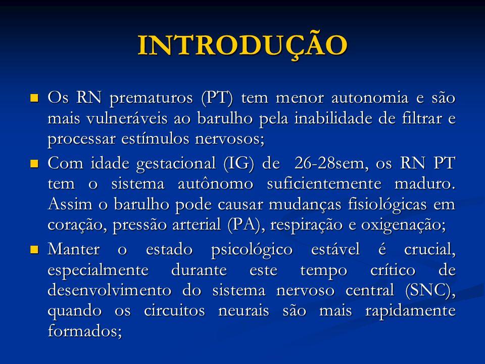 INTRODUÇÃO Os RN prematuros (PT) tem menor autonomia e são mais vulneráveis ao barulho pela inabilidade de filtrar e processar estímulos nervosos;