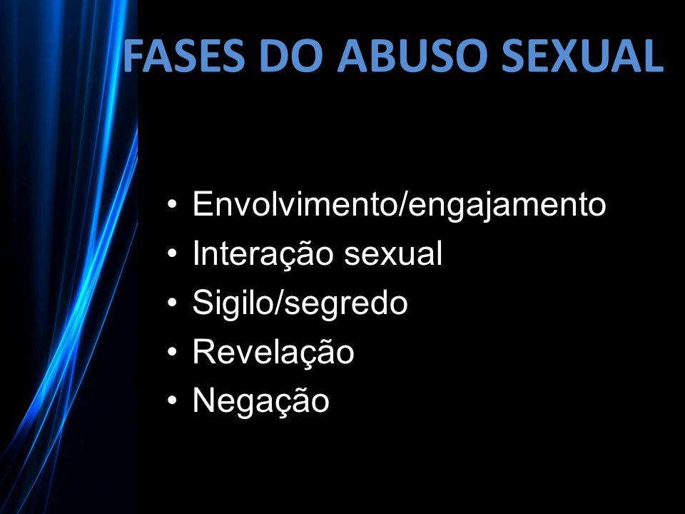 FASES DO ABUSO SEXUAL Envolvimento/engajamento Interação sexual