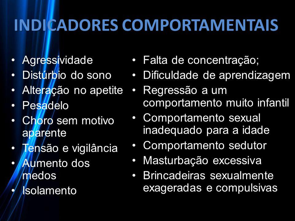 INDICADORES COMPORTAMENTAIS