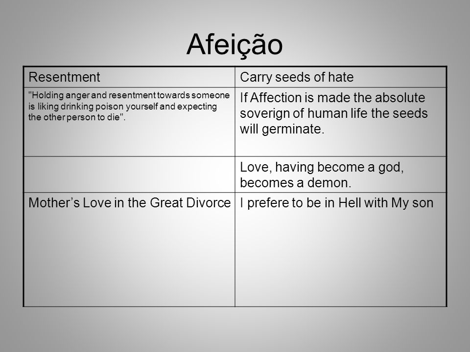 Afeição Resentment Carry seeds of hate