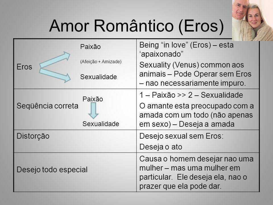 Amor Romântico (Eros) Eros Being in love (Eros) – esta 'apaixonado
