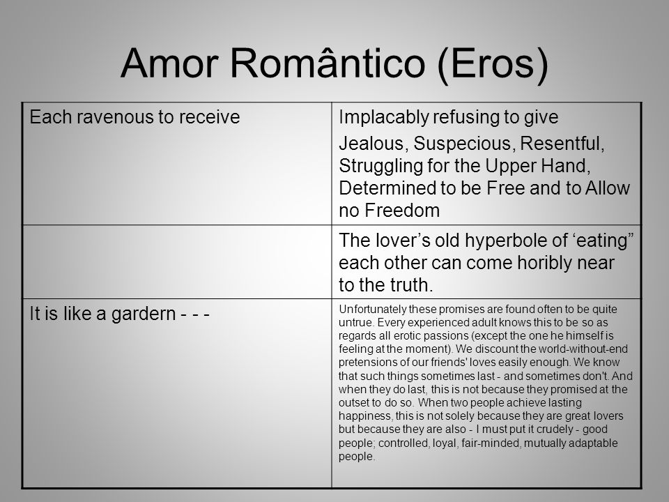 Amor Romântico (Eros) Each ravenous to receive