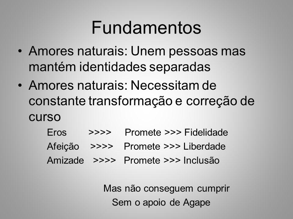 Fundamentos Amores naturais: Unem pessoas mas mantém identidades separadas.