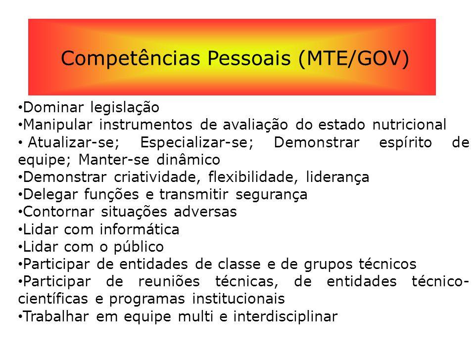 Competências Pessoais (MTE/GOV)