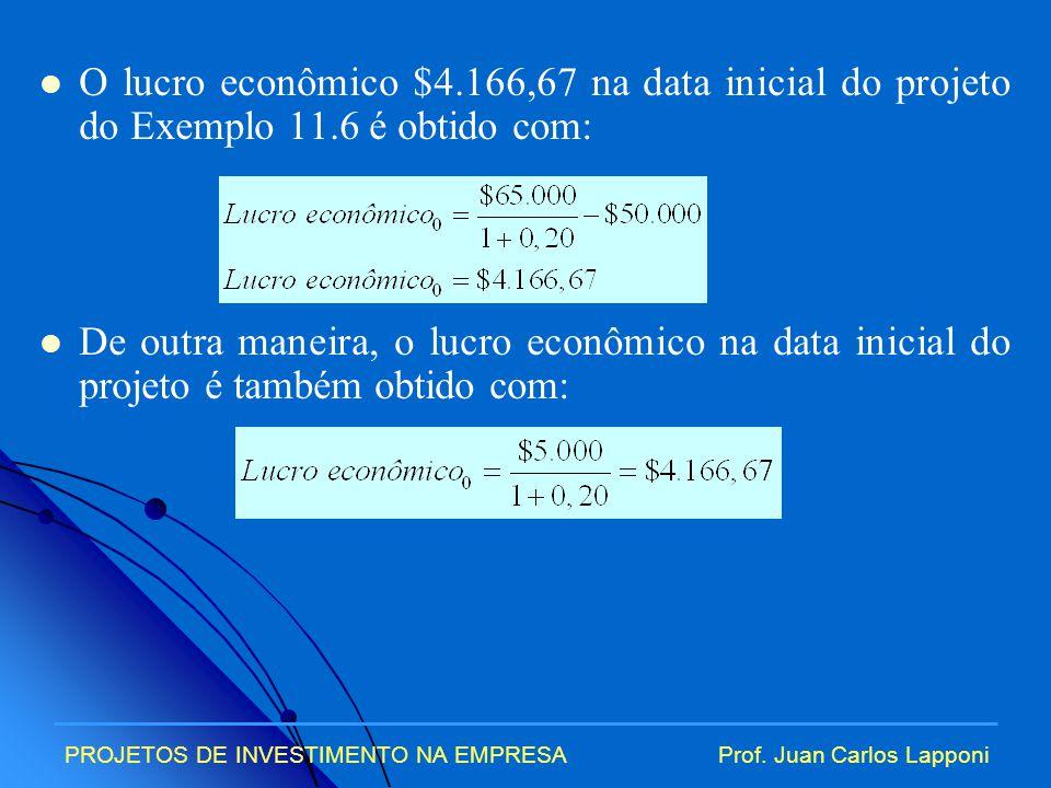 O lucro econômico $4. 166,67 na data inicial do projeto do Exemplo 11