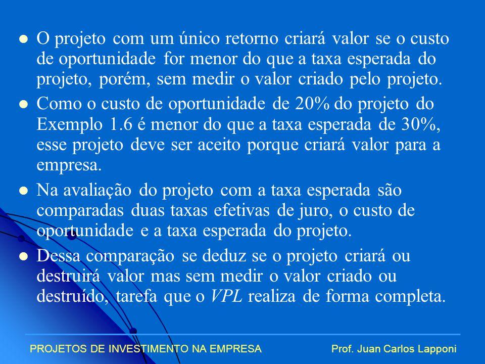 O projeto com um único retorno criará valor se o custo de oportunidade for menor do que a taxa esperada do projeto, porém, sem medir o valor criado pelo projeto.