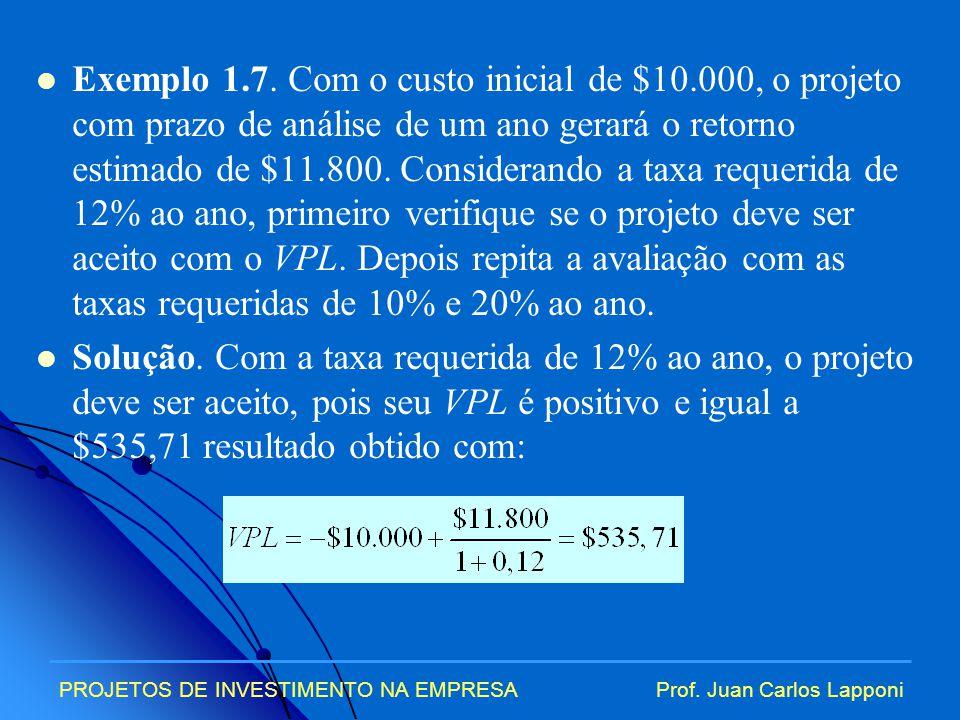 Exemplo 1. 7. Com o custo inicial de $10