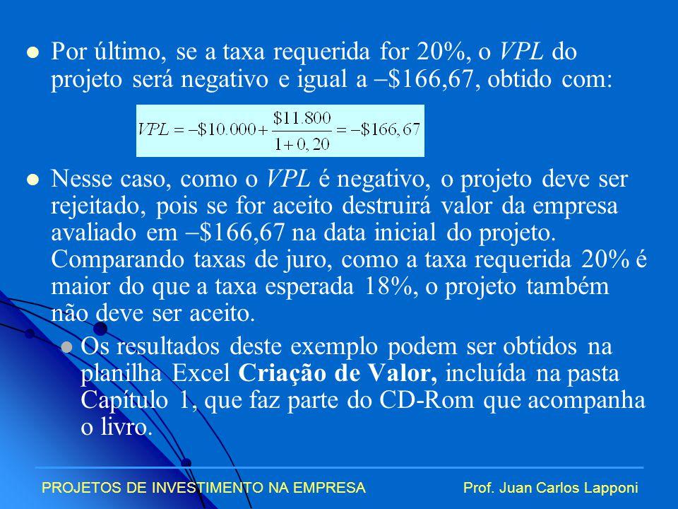 Por último, se a taxa requerida for 20%, o VPL do projeto será negativo e igual a $166,67, obtido com: