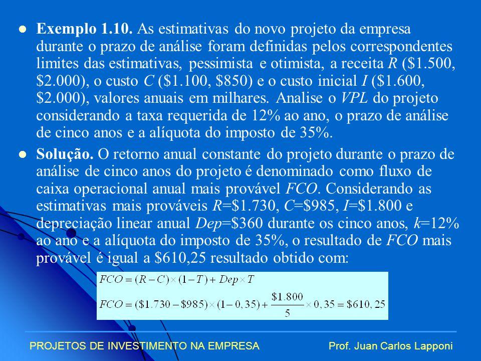 Exemplo 1.10. As estimativas do novo projeto da empresa durante o prazo de análise foram definidas pelos correspondentes limites das estimativas, pessimista e otimista, a receita R ($1.500, $2.000), o custo C ($1.100, $850) e o custo inicial I ($1.600, $2.000), valores anuais em milhares. Analise o VPL do projeto considerando a taxa requerida de 12% ao ano, o prazo de análise de cinco anos e a alíquota do imposto de 35%.