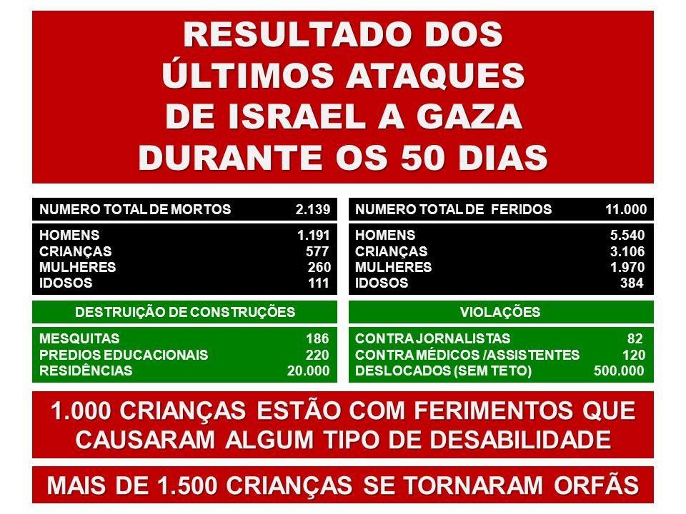 RESULTADO DOS ÚLTIMOS ATAQUES DE ISRAEL A GAZA DURANTE OS 50 DIAS