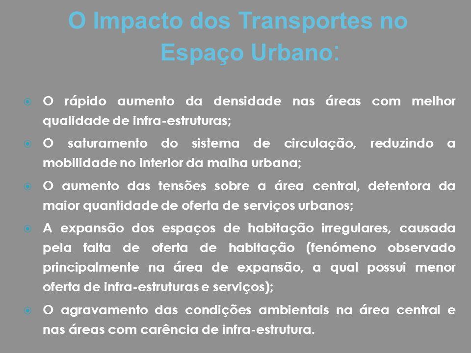O Impacto dos Transportes no Espaço Urbano:
