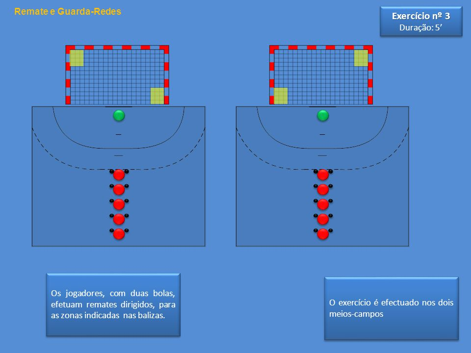 Exercício nº 3 Remate e Guarda-Redes Duração: 5'