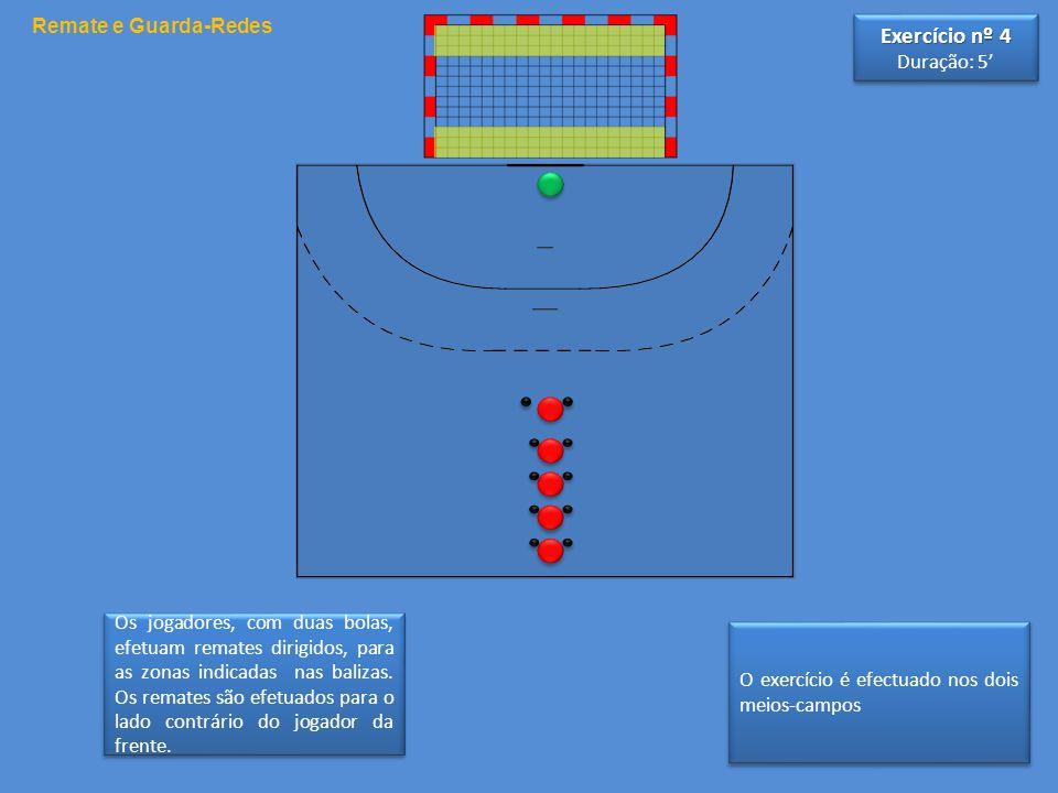 Exercício nº 4 Remate e Guarda-Redes Duração: 5'