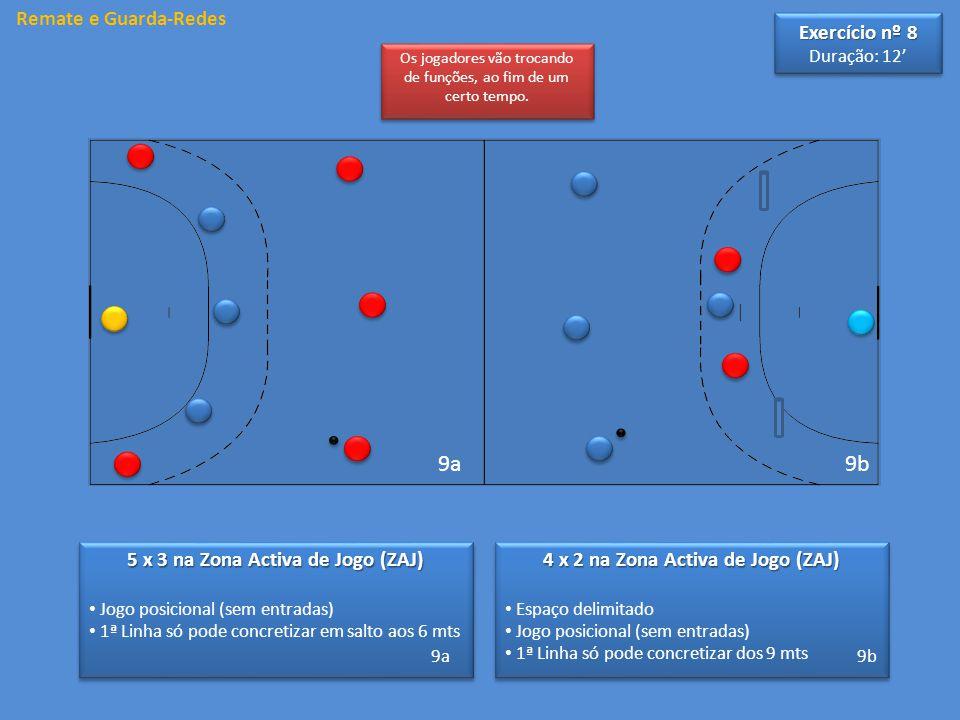 5 x 3 na Zona Activa de Jogo (ZAJ) 4 x 2 na Zona Activa de Jogo (ZAJ)