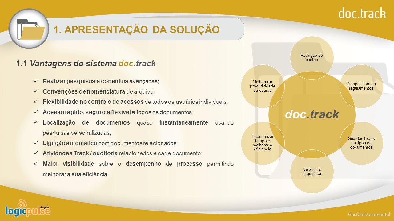 doc.track 1. APRESENTAÇÃO DA SOLUÇÃO