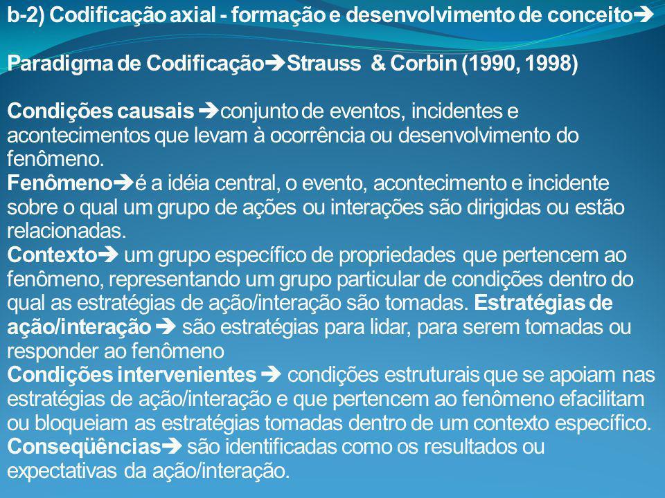 b-2) Codificação axial - formação e desenvolvimento de conceito