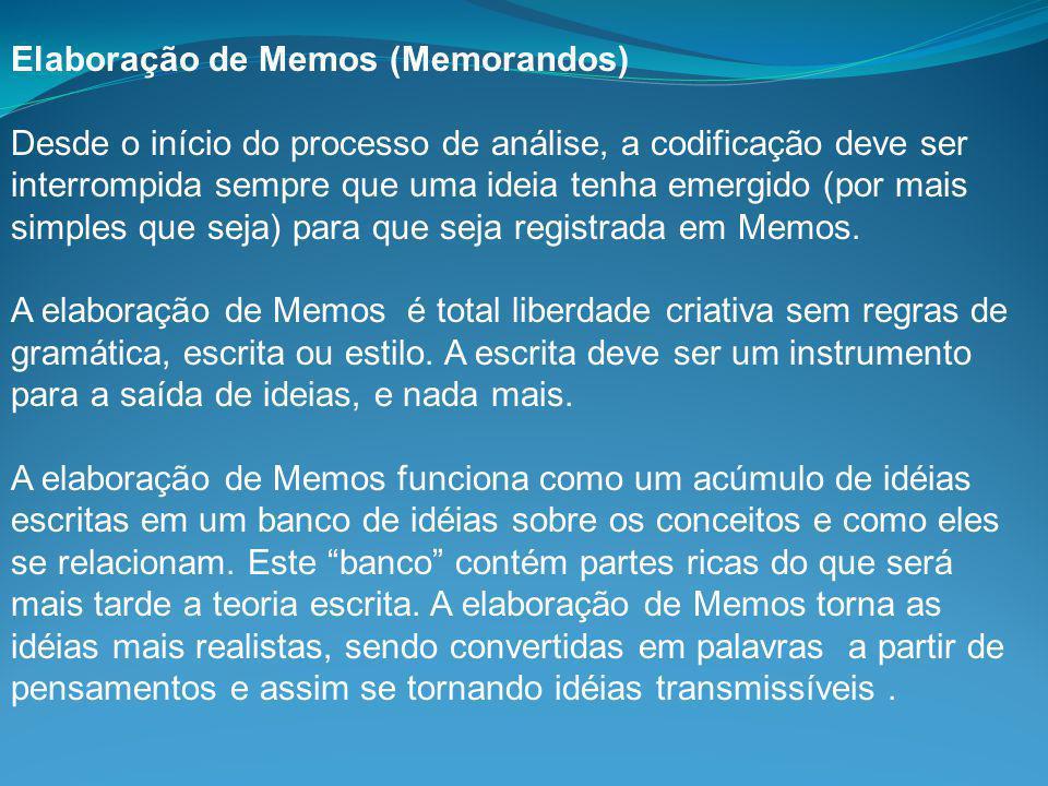 Elaboração de Memos (Memorandos)