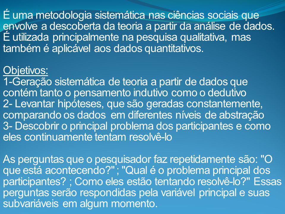 É uma metodologia sistemática nas ciências sociais que envolve a descoberta da teoria a partir da análise de dados. É utilizada principalmente na pesquisa qualitativa, mas também é aplicável aos dados quantitativos.