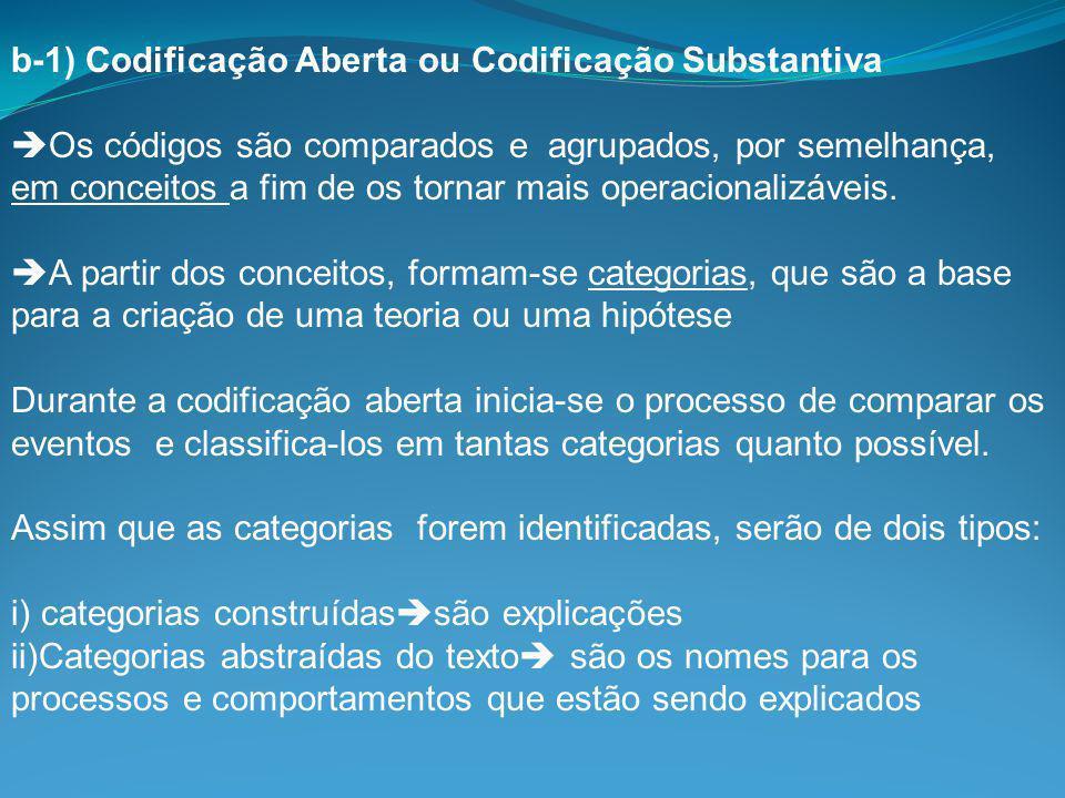 b-1) Codificação Aberta ou Codificação Substantiva
