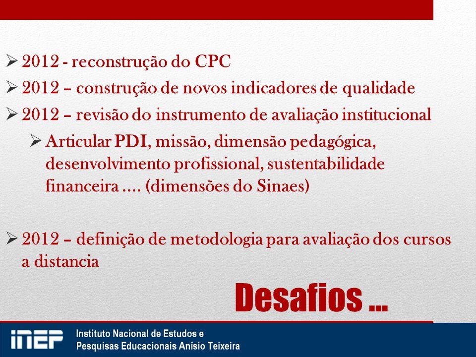 Desafios ... 2012 - reconstrução do CPC
