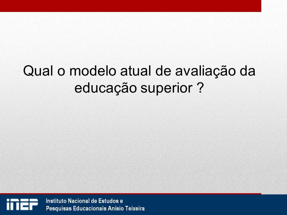 Qual o modelo atual de avaliação da educação superior