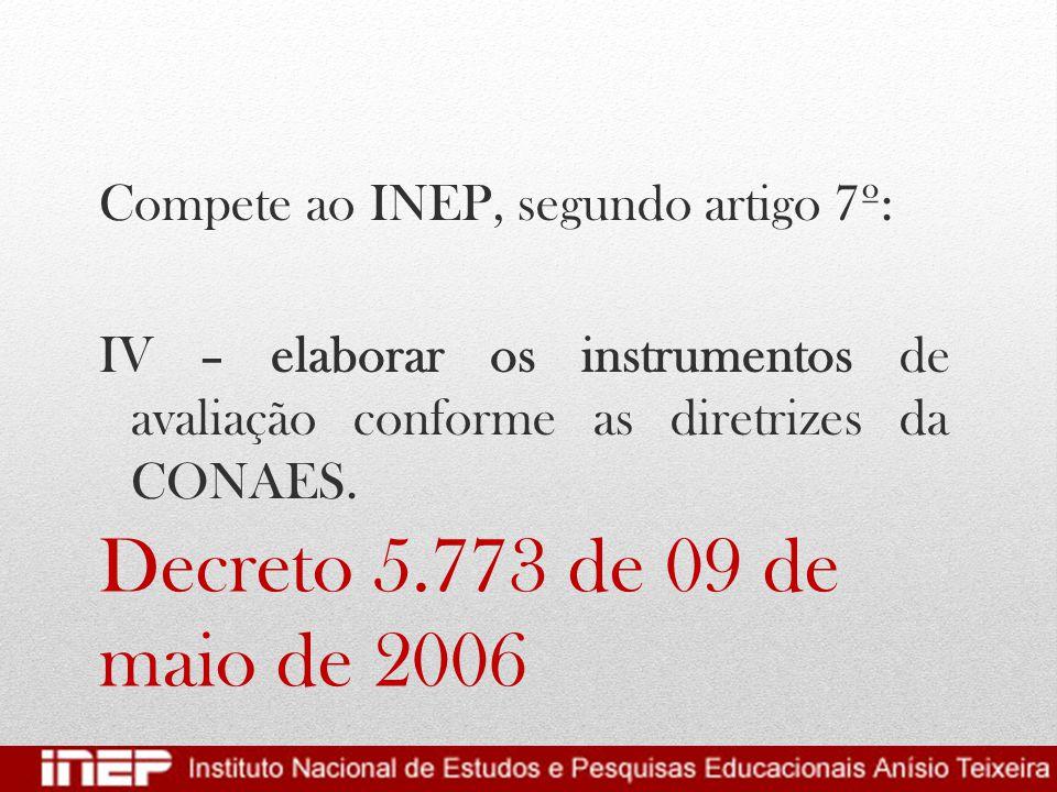 Compete ao INEP, segundo artigo 7º: IV – elaborar os instrumentos de avaliação conforme as diretrizes da CONAES.