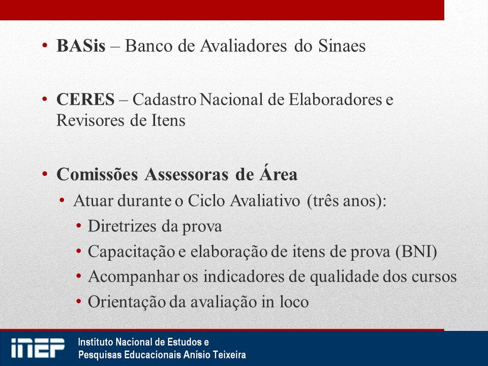 BASis – Banco de Avaliadores do Sinaes