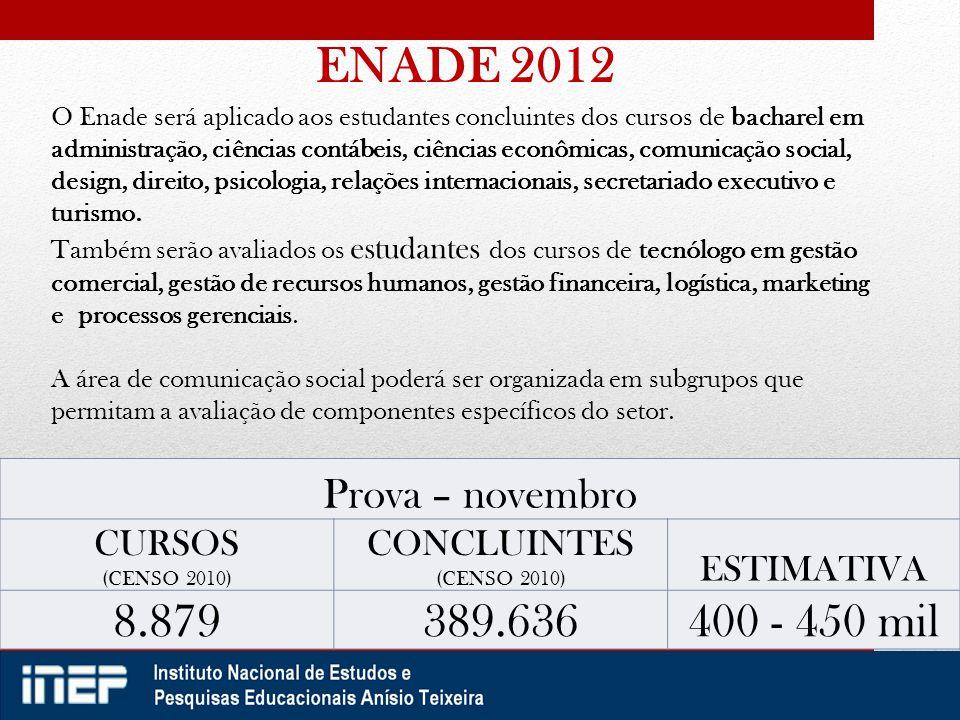 ENADE 2012 8.879 389.636 400 - 450 mil Prova – novembro CURSOS