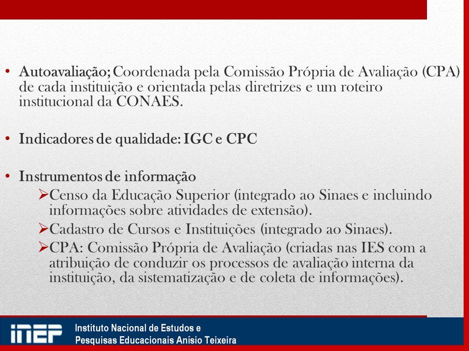 Autoavaliação; Coordenada pela Comissão Própria de Avaliação (CPA) de cada instituição e orientada pelas diretrizes e um roteiro institucional da CONAES.