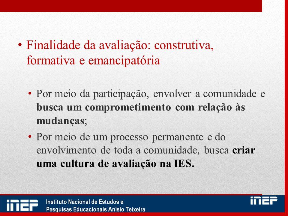 Finalidade da avaliação: construtiva, formativa e emancipatória