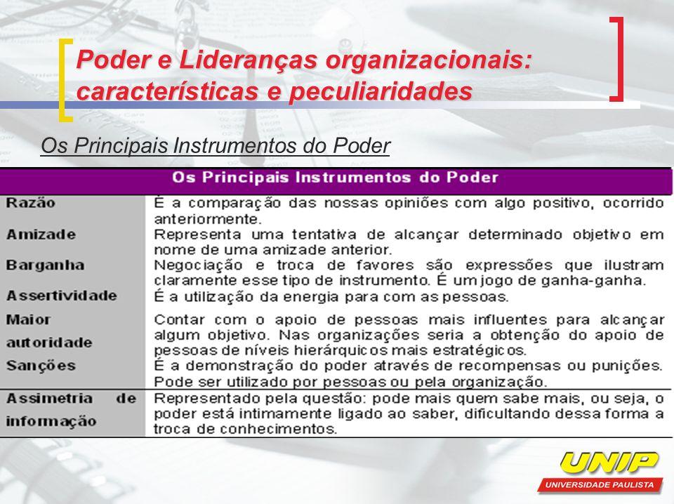 Poder e Lideranças organizacionais: características e peculiaridades