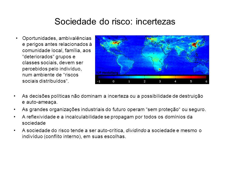 Sociedade do risco: incertezas