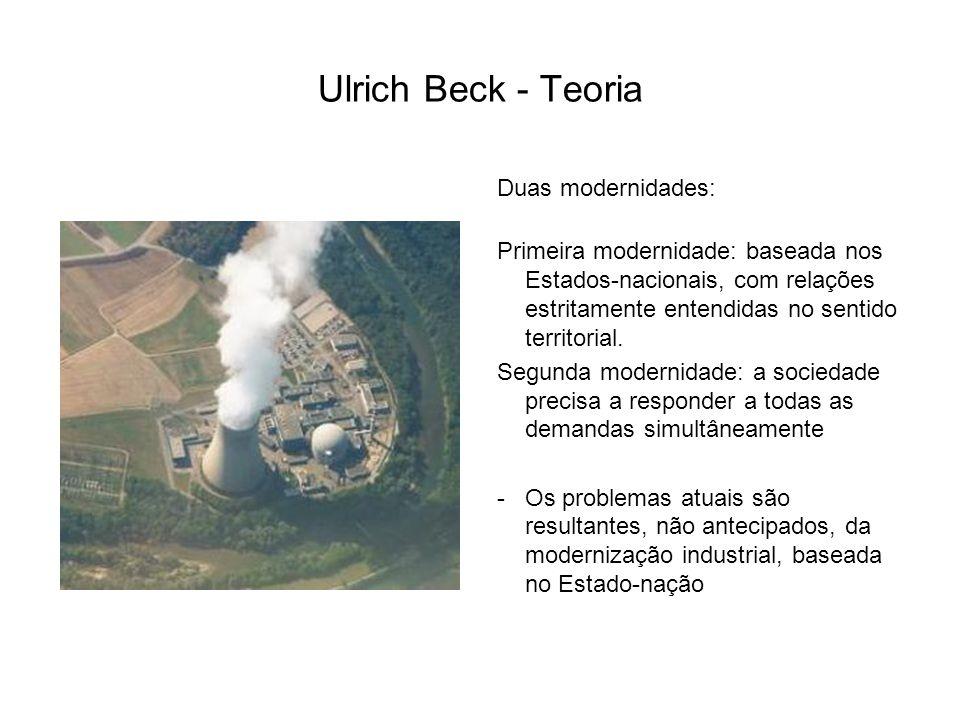 Ulrich Beck - Teoria Duas modernidades: