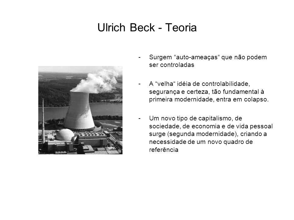 Ulrich Beck - Teoria Surgem auto-ameaças que não podem ser controladas.