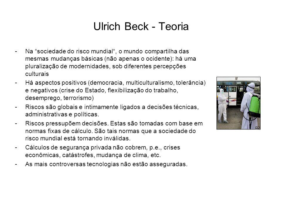 Ulrich Beck - Teoria