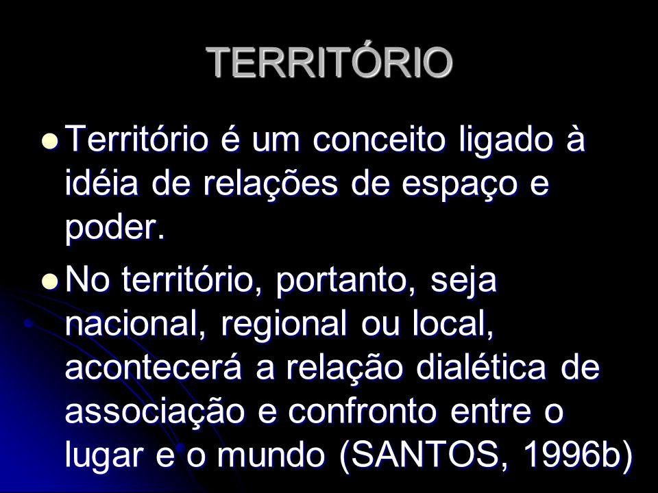 TERRITÓRIO Território é um conceito ligado à idéia de relações de espaço e poder.