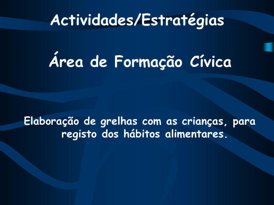 Actividades/Estratégias