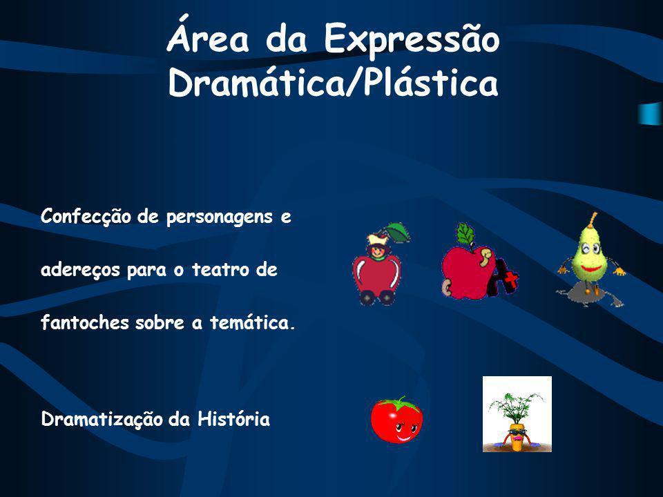 Área da Expressão Dramática/Plástica