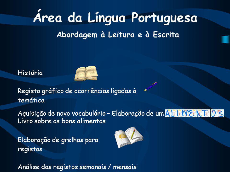 Área da Língua Portuguesa Abordagem à Leitura e à Escrita