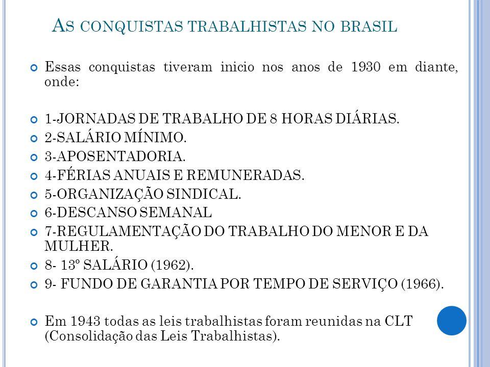 As conquistas trabalhistas no brasil