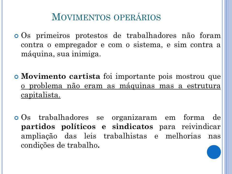 Movimentos operários Os primeiros protestos de trabalhadores não foram contra o empregador e com o sistema, e sim contra a máquina, sua inimiga.