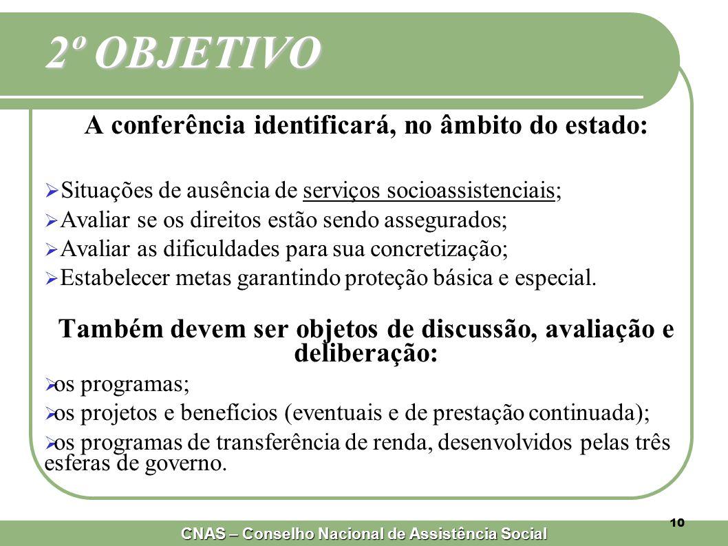 2º OBJETIVO A conferência identificará, no âmbito do estado: