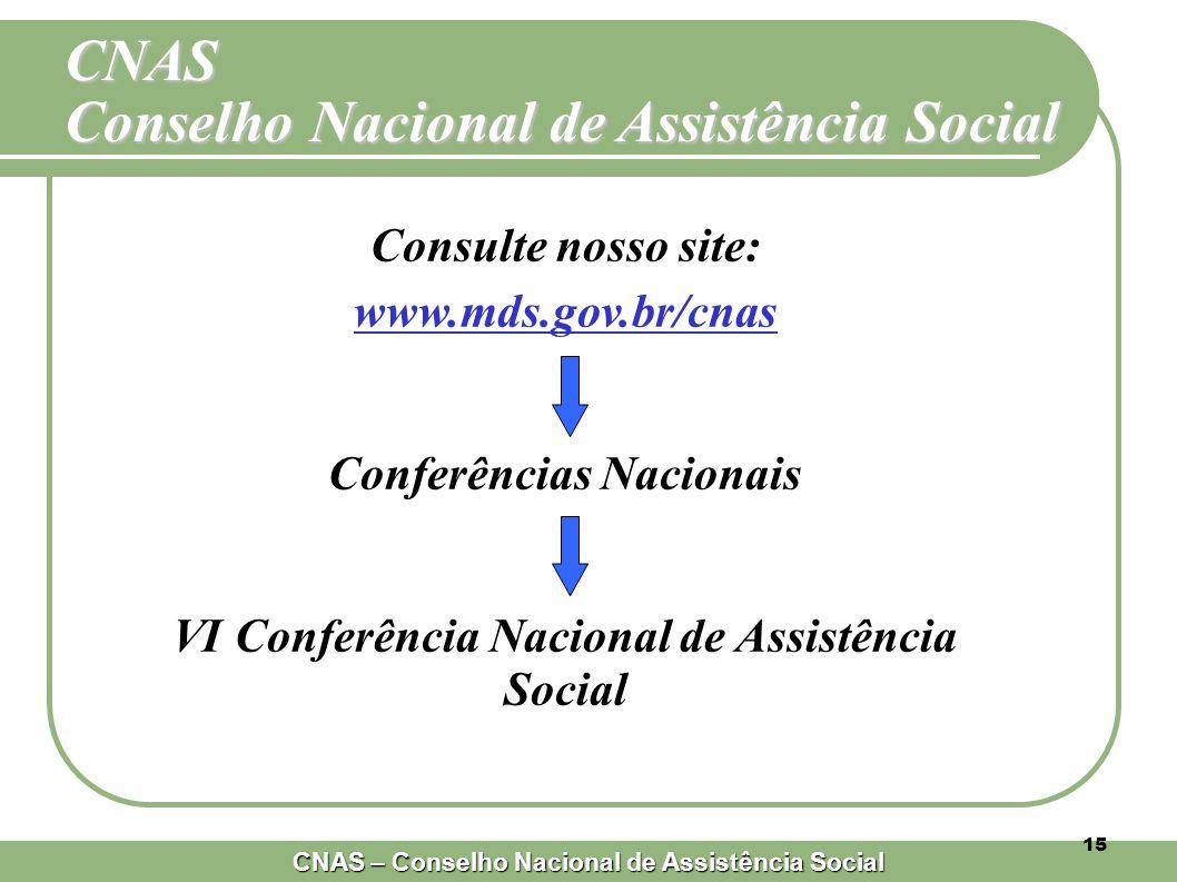 Conferências Nacionais VI Conferência Nacional de Assistência Social