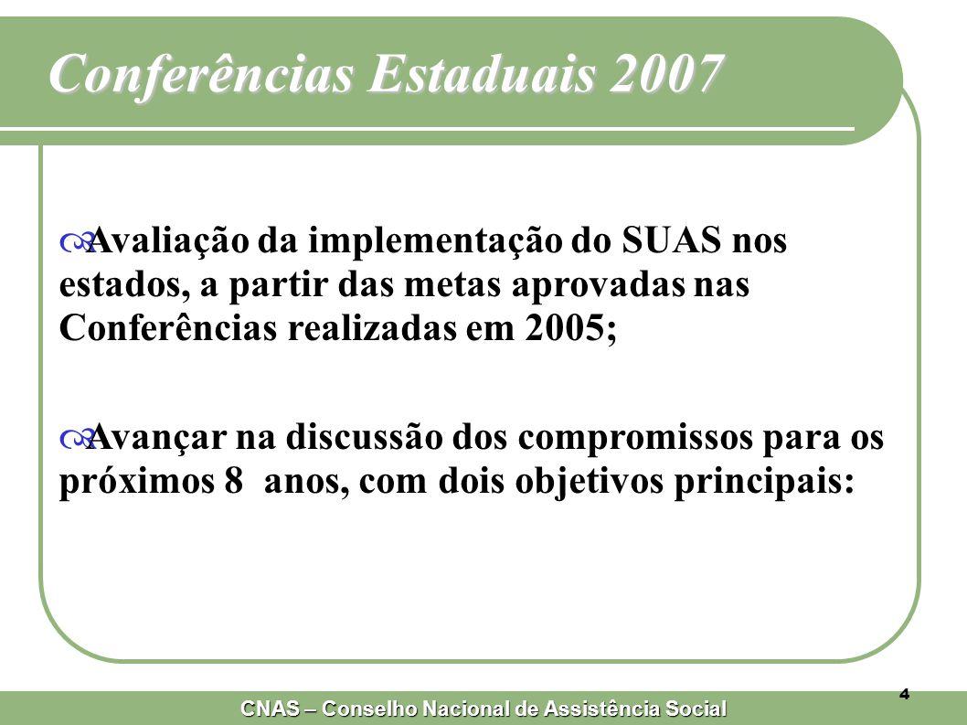 Conferências Estaduais 2007