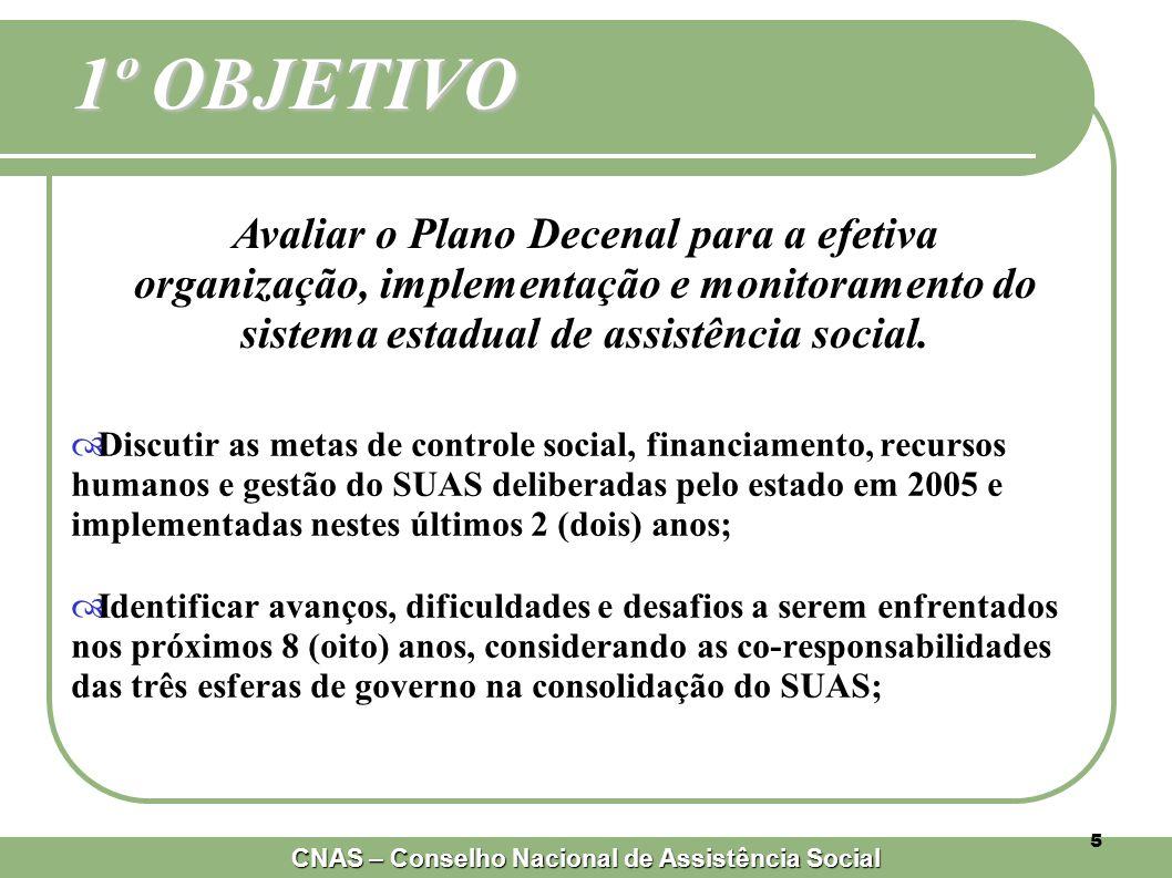1º OBJETIVO Avaliar o Plano Decenal para a efetiva organização, implementação e monitoramento do sistema estadual de assistência social.