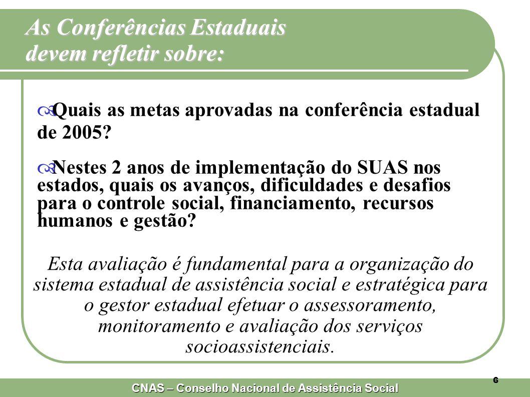 As Conferências Estaduais devem refletir sobre: