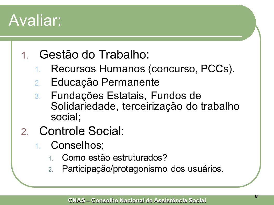 Avaliar: Gestão do Trabalho: Controle Social:
