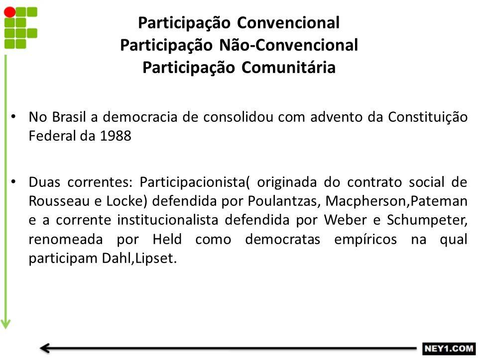 Participação Convencional Participação Não-Convencional Participação Comunitária