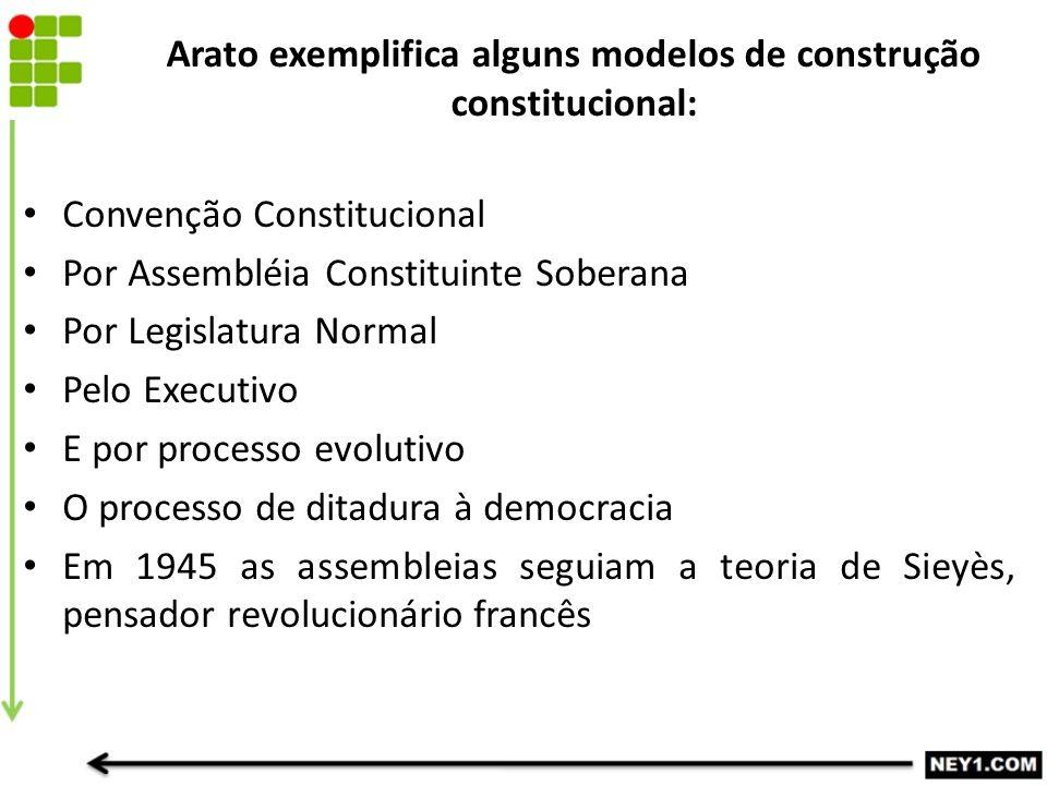 Arato exemplifica alguns modelos de construção constitucional: