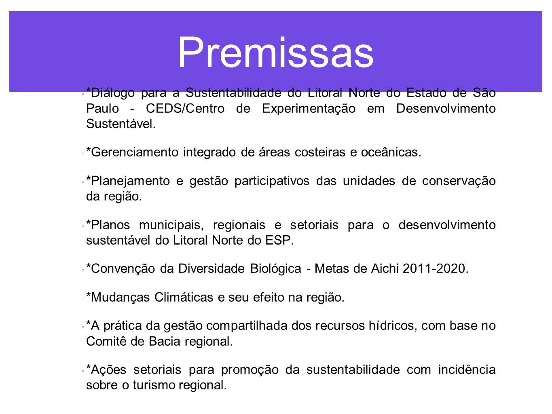Premissas *Diálogo para a Sustentabilidade do Litoral Norte do Estado de São Paulo - CEDS/Centro de Experimentação em Desenvolvimento Sustentável.